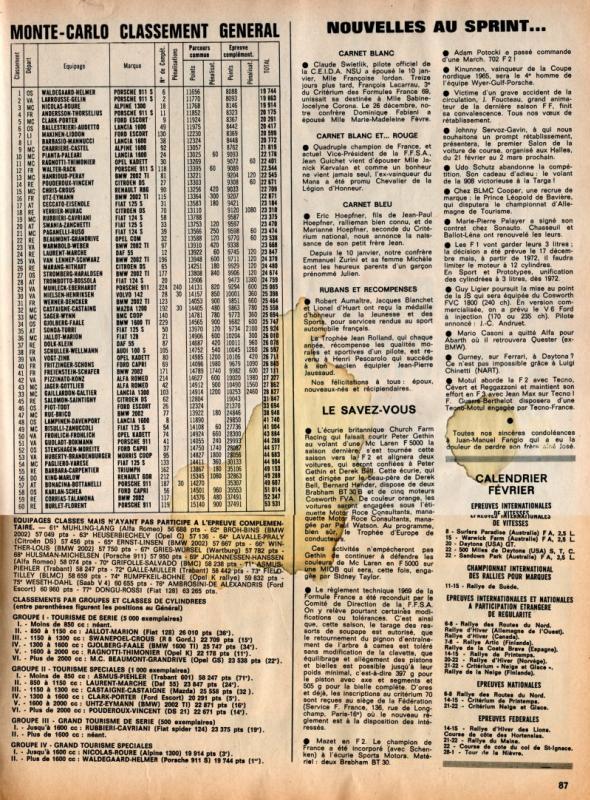 classement rallye 1970