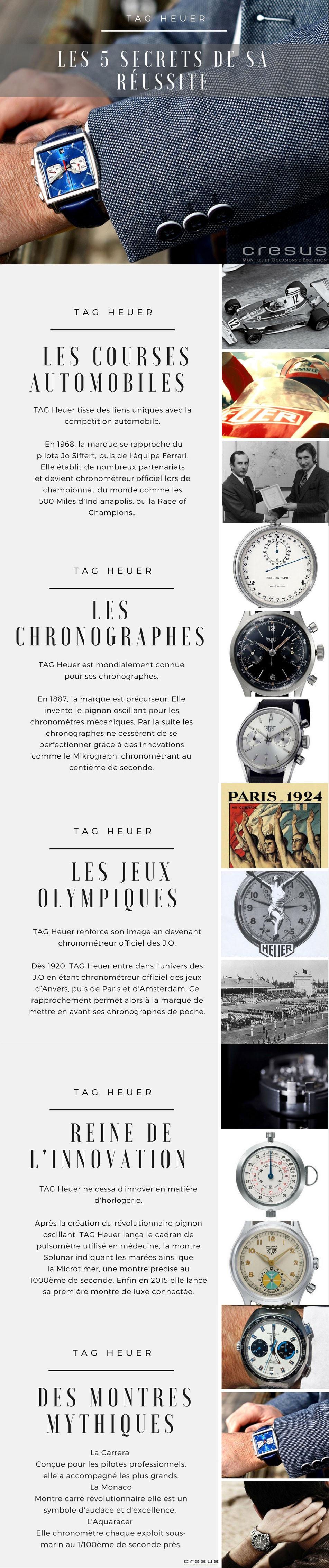 tag-heuer-les-5-secrets-de-sa-reussite-montres-luxe-cresus-chronographes